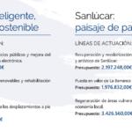 Sanlúcar Inteligente y Paisaje de paisajes